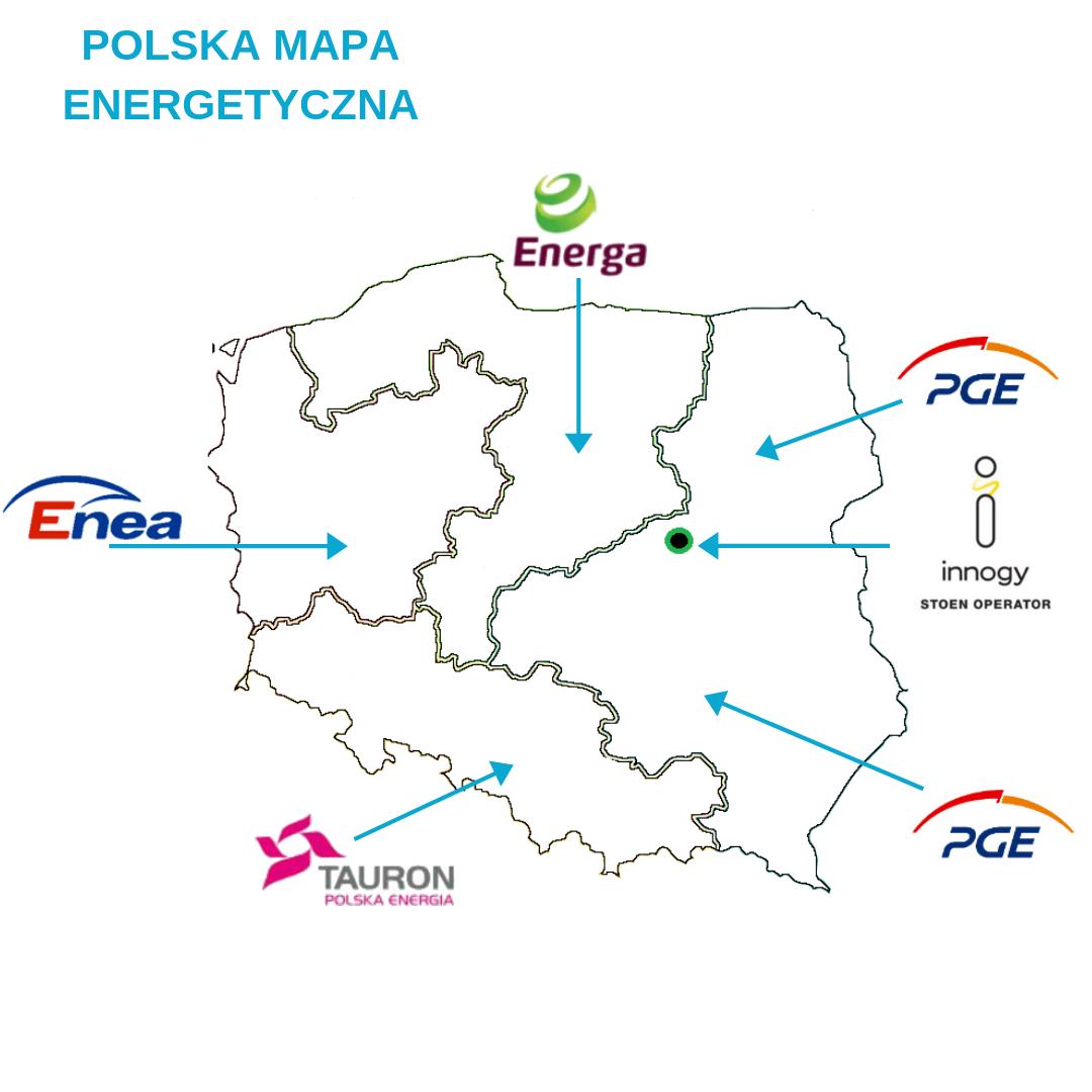 Matchmaking polska