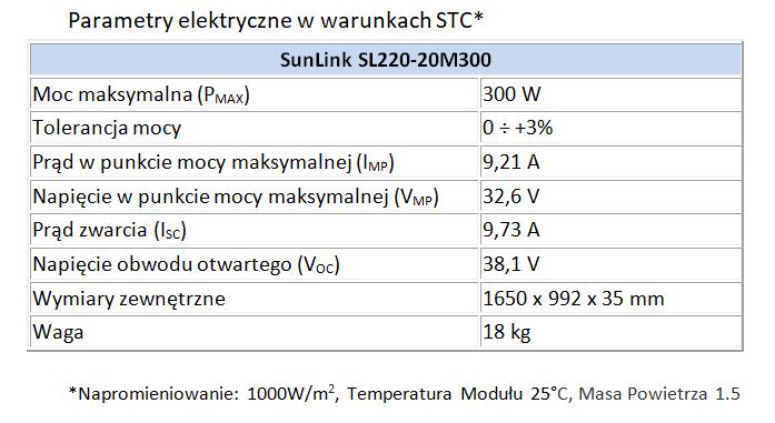 SL220-20M300 300W