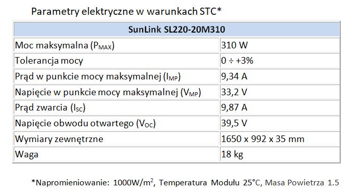 SL220-20M310 310W
